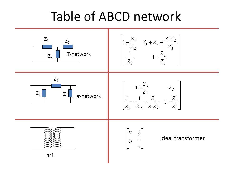 Table of ABCD network Ideal transformer n:1 Z1 Z2 T-network Z3 Z3 Z1