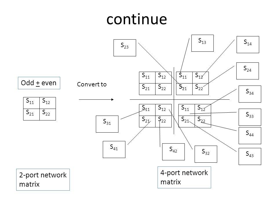 continue Odd + even 4-port network matrix 2-port network matrix S13