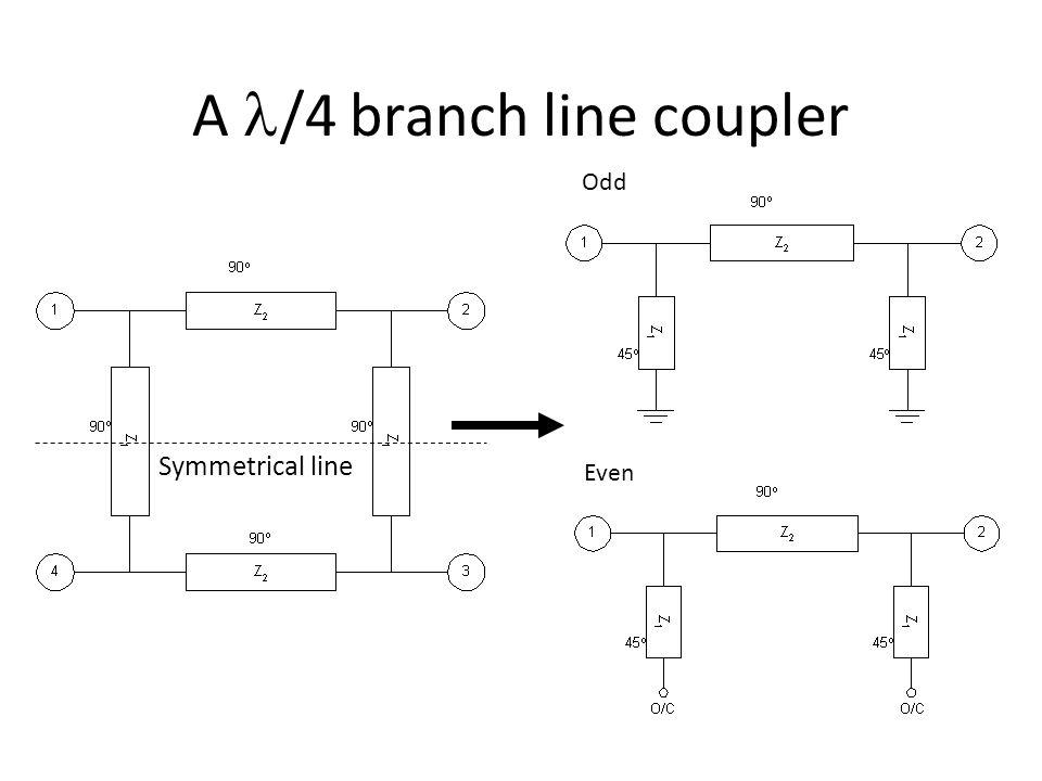 A l/4 branch line coupler