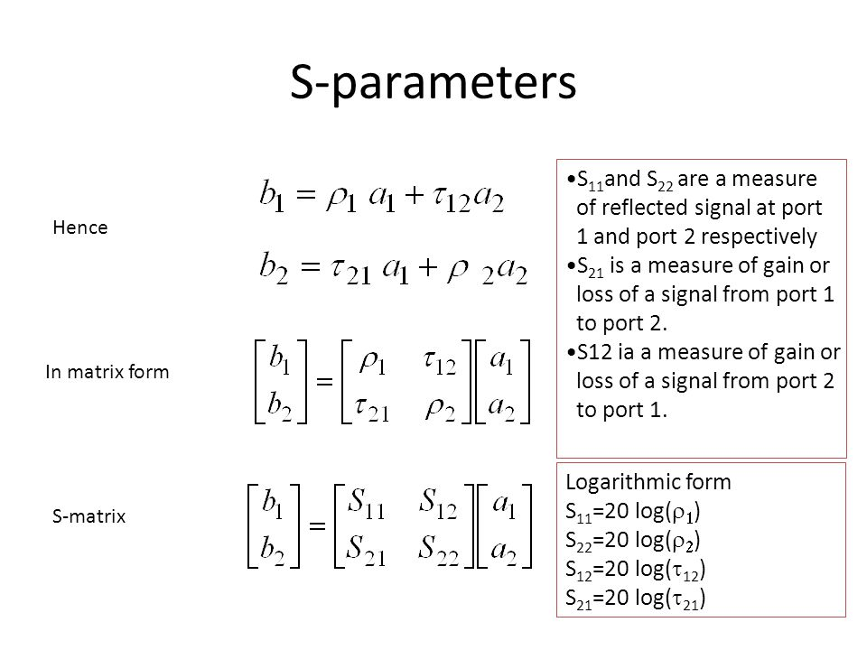 S-parameters S11and S22 are a measure of reflected signal at port