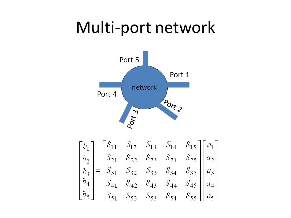 Multi-port network Port 5 network Port 1 Port 4 Port 2 Port 3