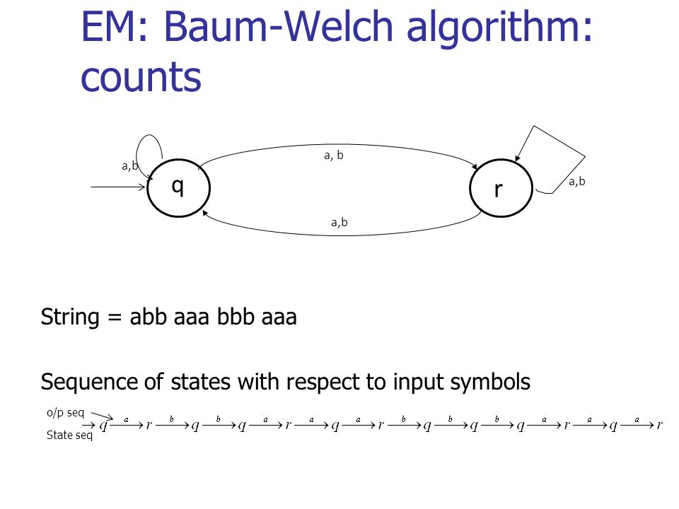 EM: Baum-Welch algorithm: counts