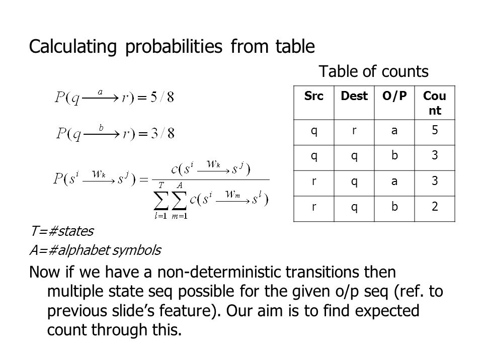 Calculating probabilities from table