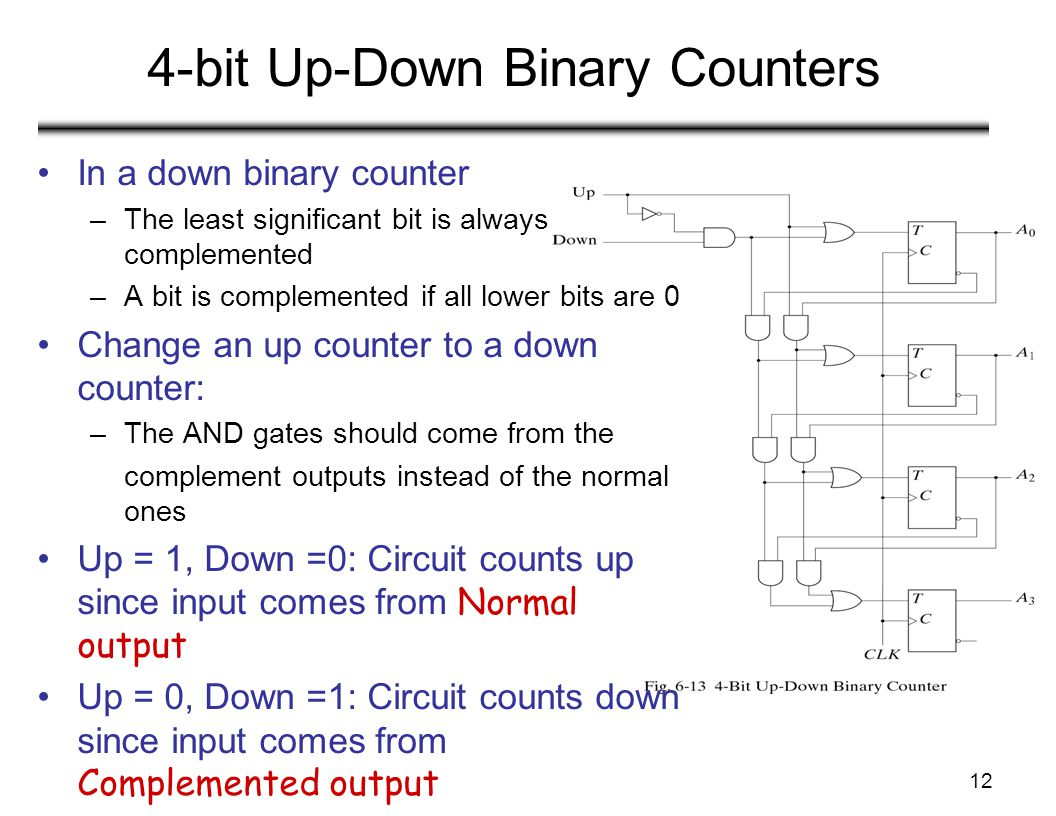 4-bit Up-Down Binary Counters