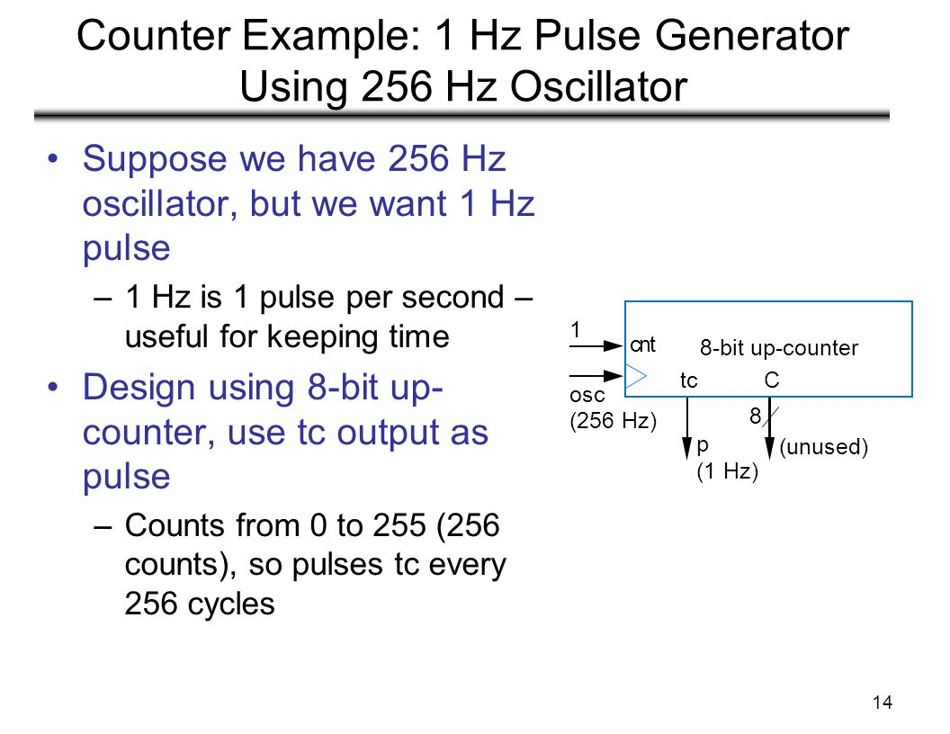 Counter Example: 1 Hz Pulse Generator Using 256 Hz Oscillator