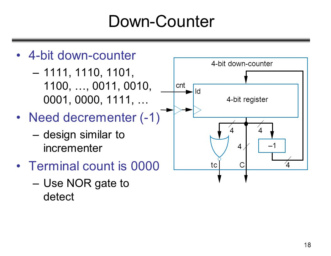 Down-Counter 4-bit down-counter Need decrementer (-1)