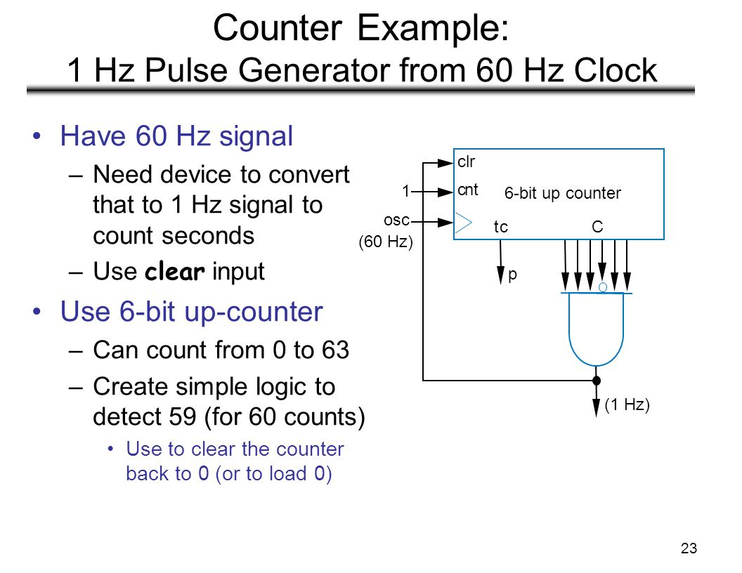 Counter Example: 1 Hz Pulse Generator from 60 Hz Clock