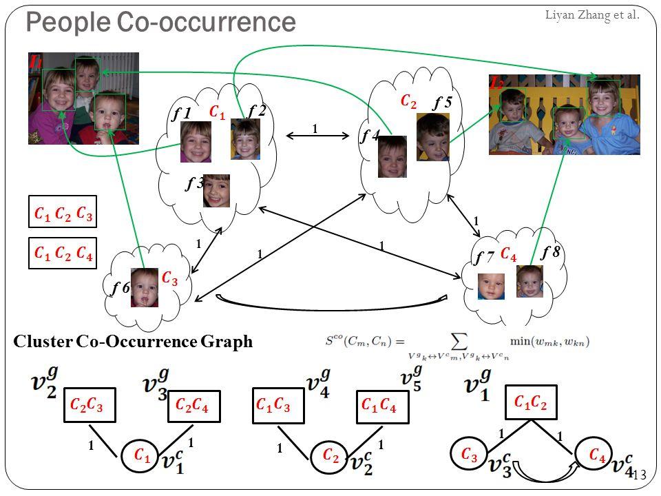 People Co-occurrence I1 I2 f 5 f 2 f 1 f 4 f 3 f 8 f 7 f 6 1 1 1 1 1 1