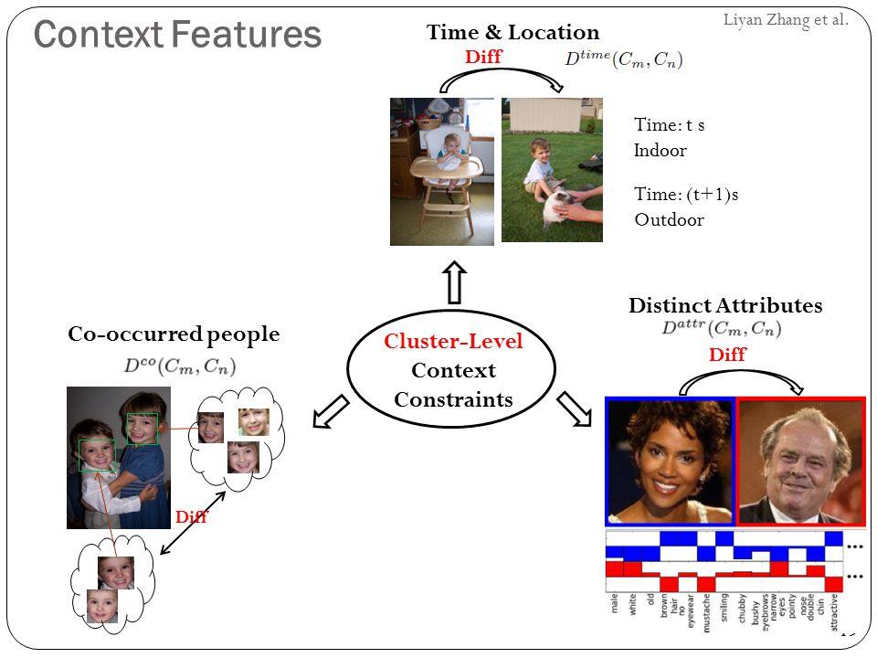 Cluster-Level Context Constraints