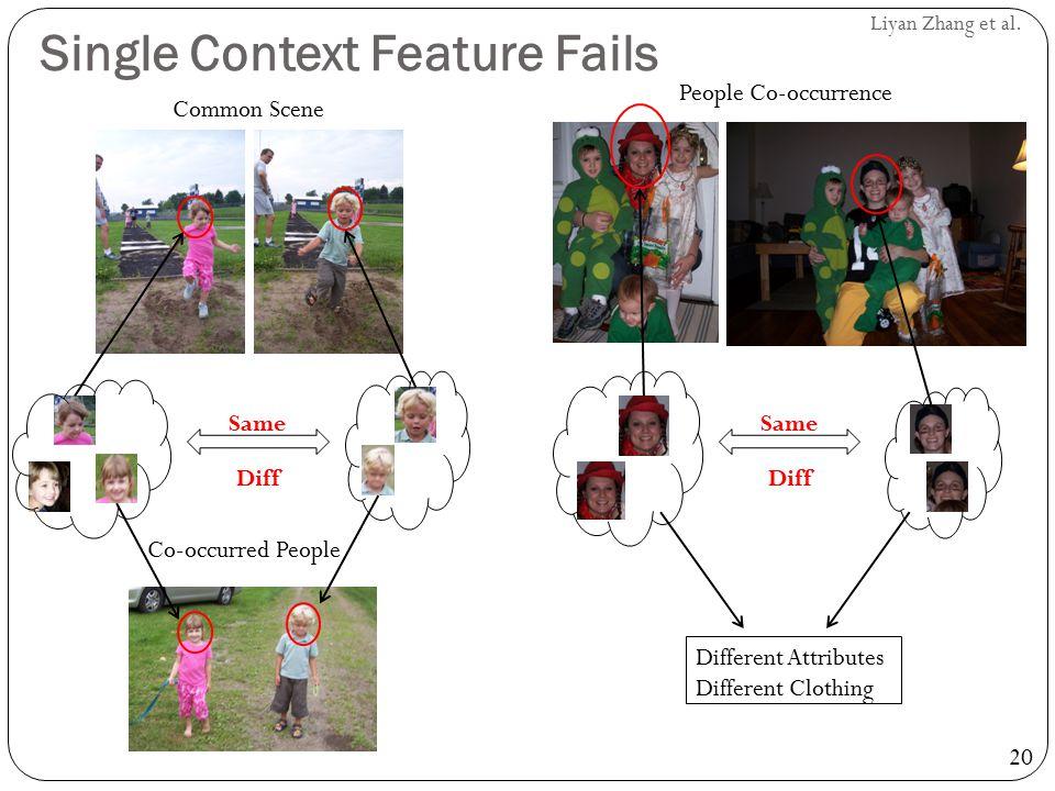 Single Context Feature Fails