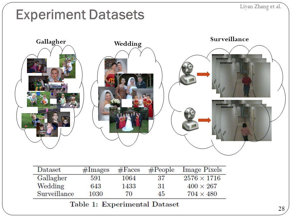 Experiment Datasets Surveillance Gallagher Wedding