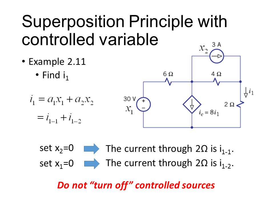 Superposition Principle with controlled variable