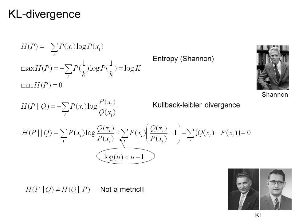 KL-divergence Entropy (Shannon) Kullback-leibler divergence
