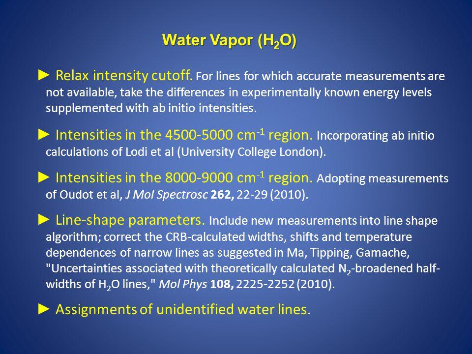 Water Vapor (H2O)