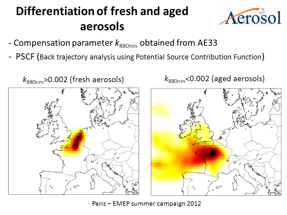 Differentiation of fresh and aged aerosols