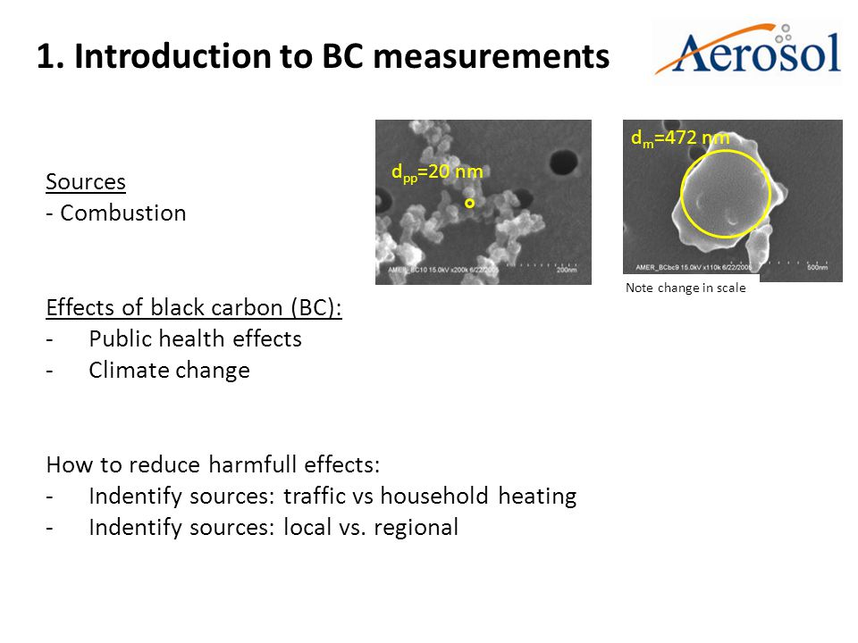 1. Introduction to BC measurements