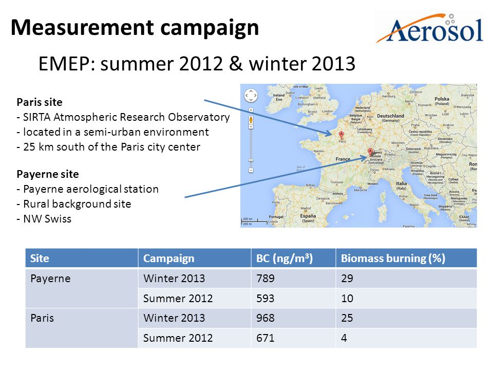 Measurement campaign EMEP: summer 2012 & winter 2013 Paris site
