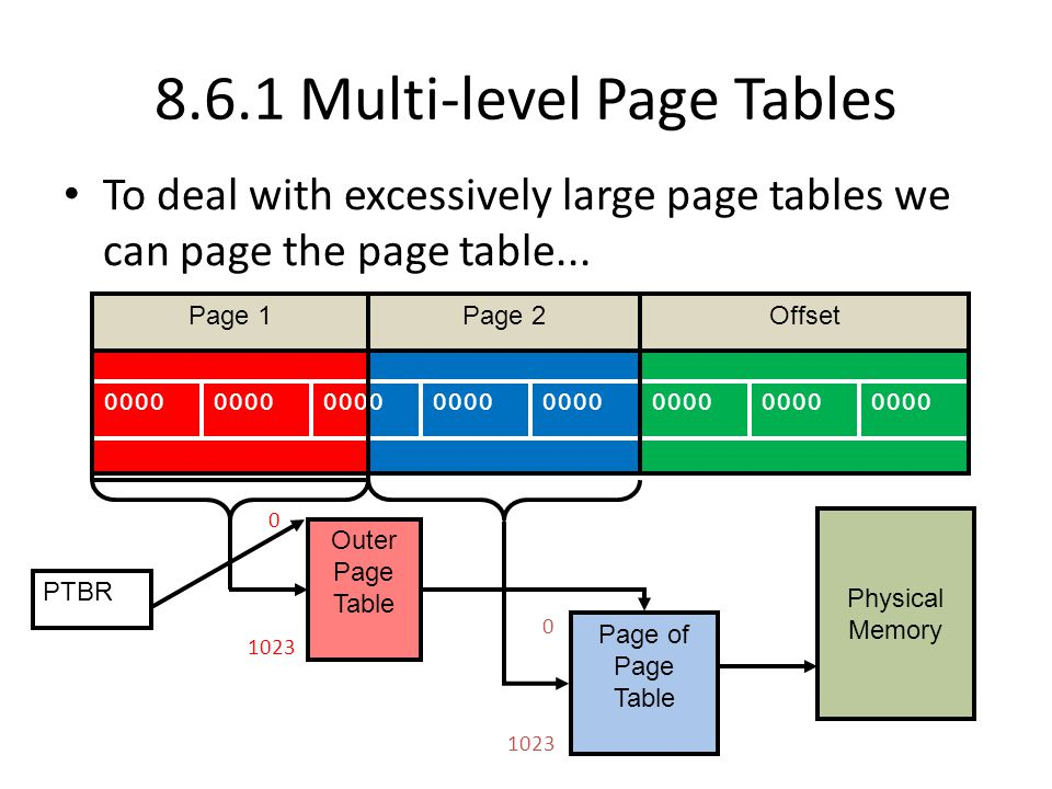 8.6.1 Multi-level Page Tables