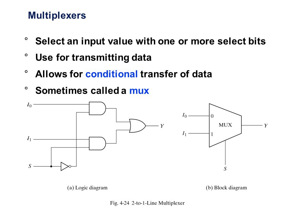 Multiplexers Select an input value with one or more select bits. Use for transmitting data. Allows for conditional transfer of data.
