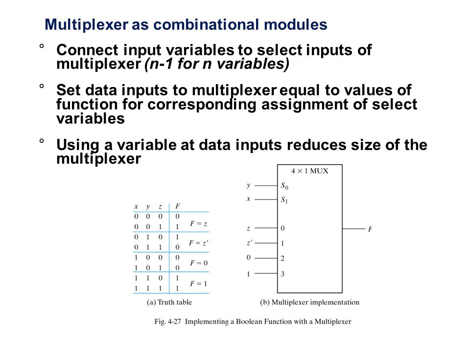 Multiplexer as combinational modules