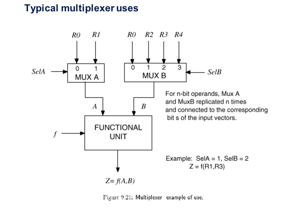 Typical multiplexer uses