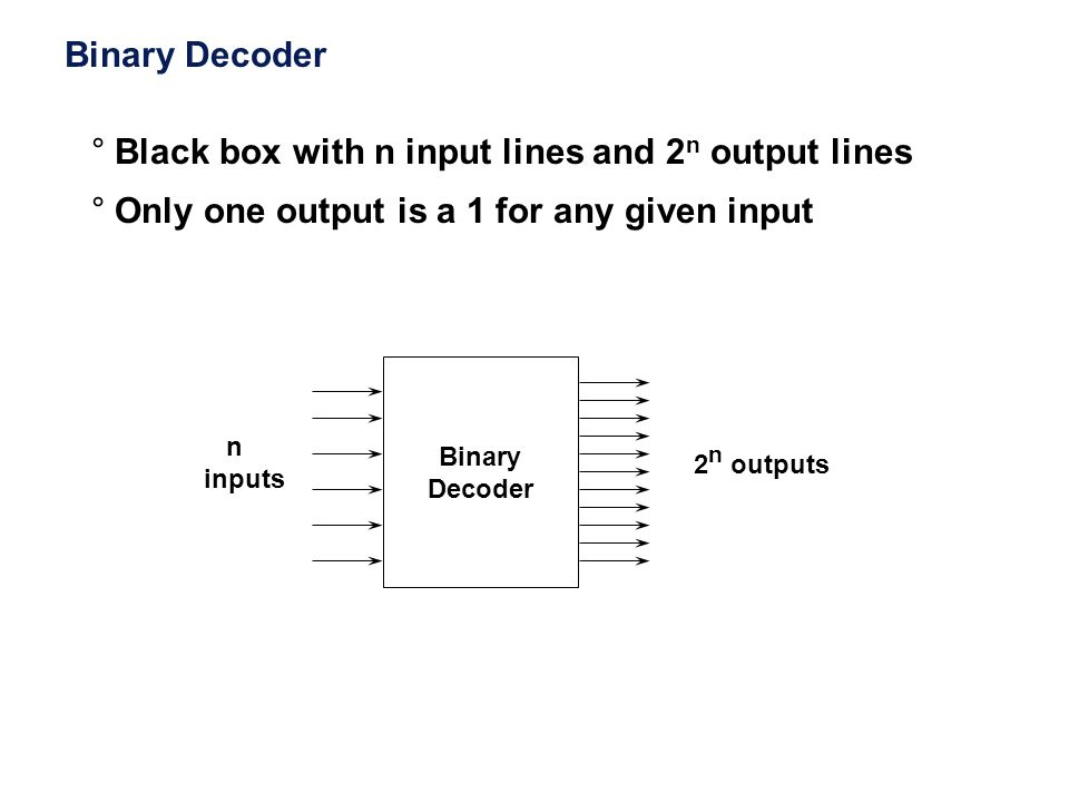 Black box with n input lines and 2n output lines