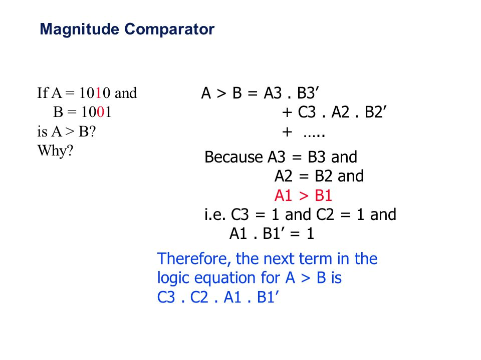 Magnitude Comparator If A = 1010 and. B = 1001. is A > B Why Because A3 = B3 and. A2 = B2 and.