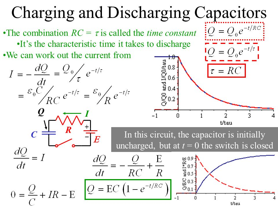 Charging and Discharging Capacitors