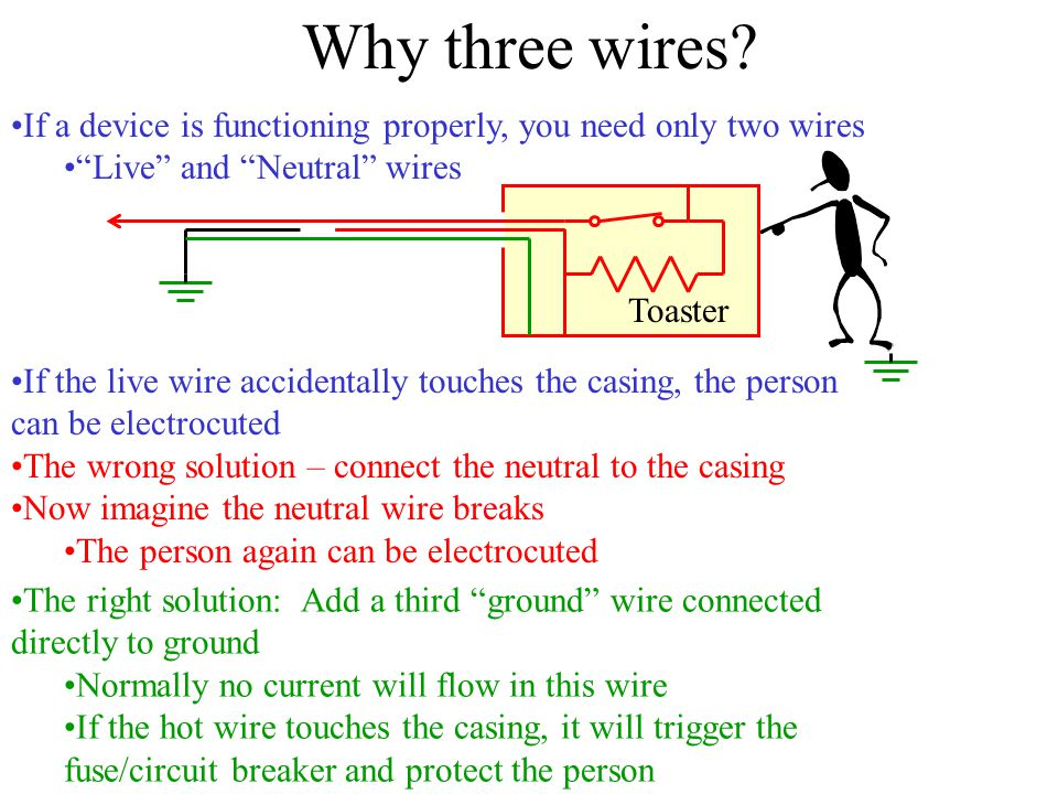 Why three wires If a device is functioning properly, you need only two wires. Live and Neutral wires.