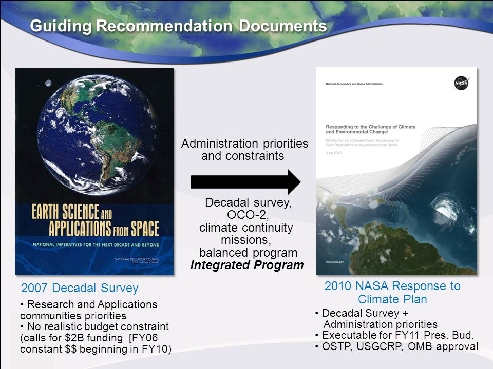 Guiding Recommendation Documents