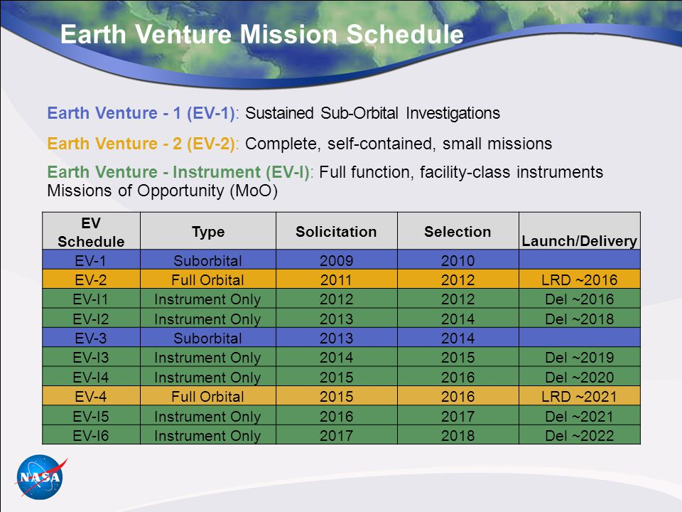 Earth Venture Mission Schedule