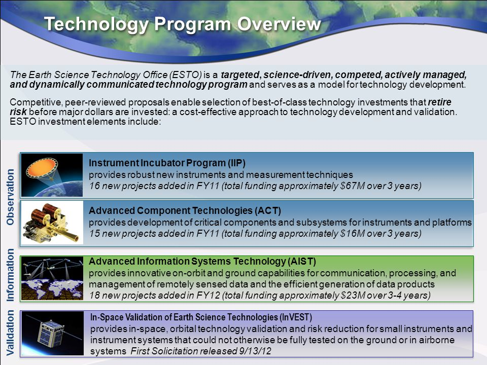 Technology Program Overview