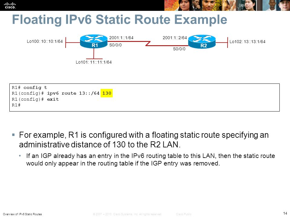 Floating IPv6 Static Route Example