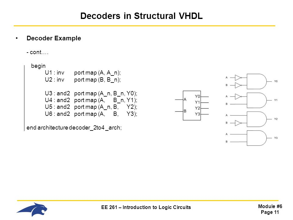 Decoders in Structural VHDL