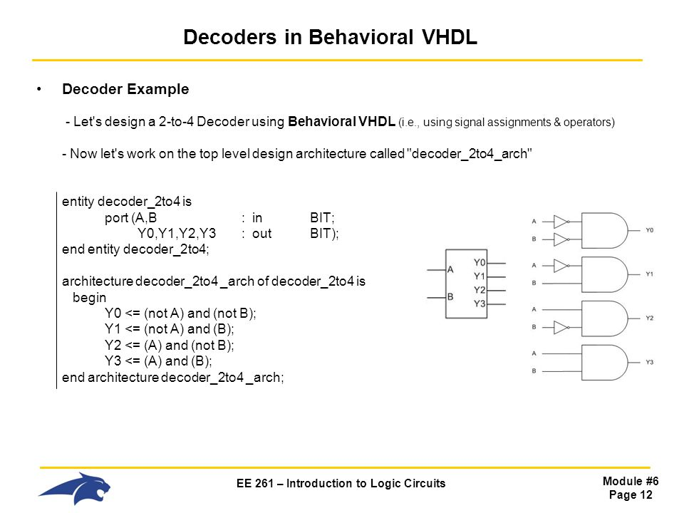 Decoders in Behavioral VHDL