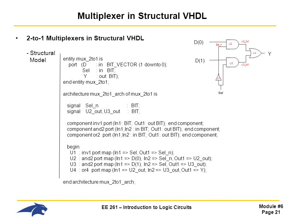 Multiplexer in Structural VHDL
