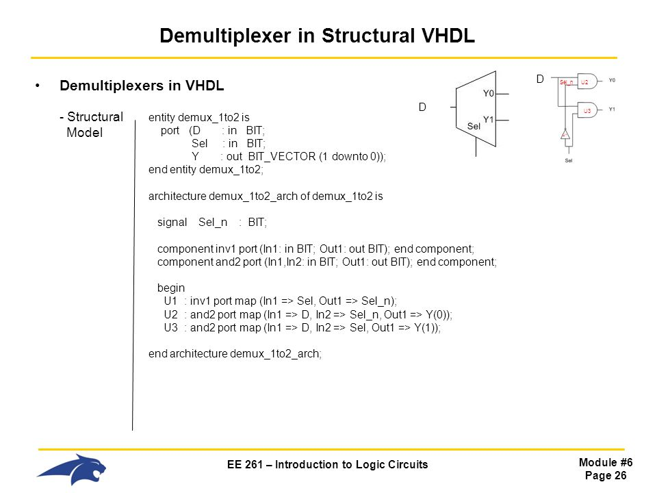 Demultiplexer in Structural VHDL