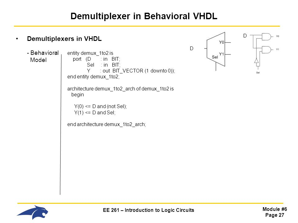 Demultiplexer in Behavioral VHDL