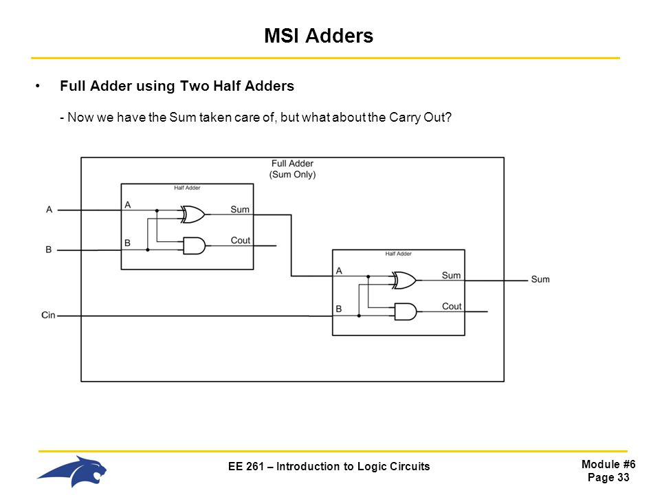 MSI Adders Full Adder using Two Half Adders - Now we have the Sum taken care of, but what about the Carry Out