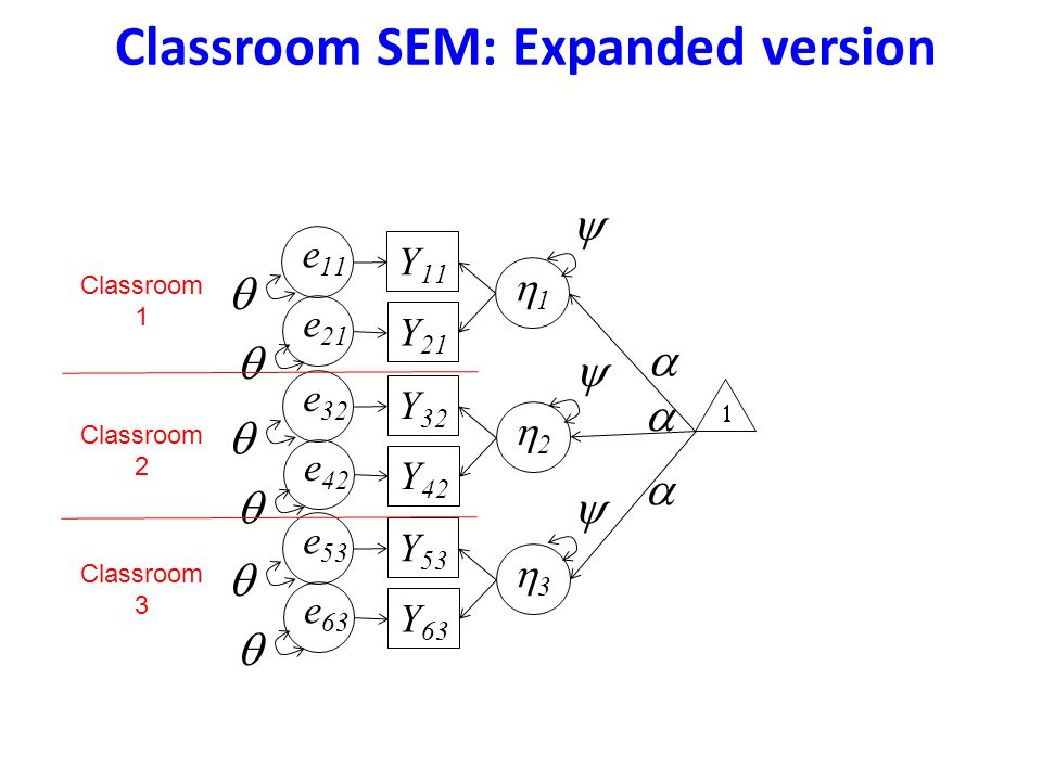 Classroom SEM: Expanded version