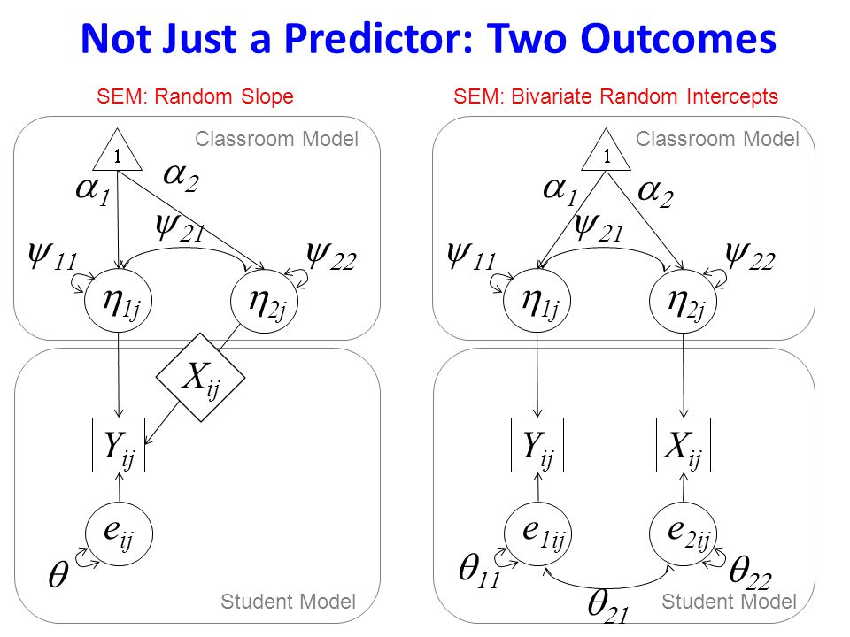 Not Just a Predictor: Two Outcomes