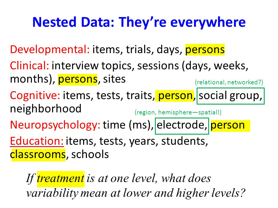 Nested Data: They're everywhere