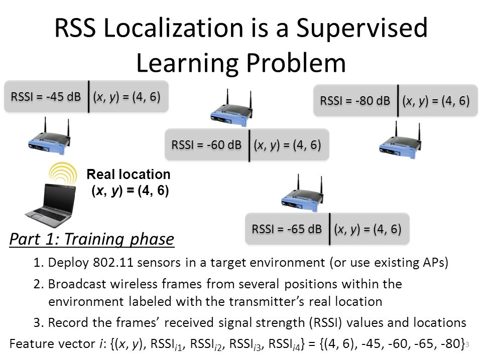RSS Localization is a Supervised Learning Problem
