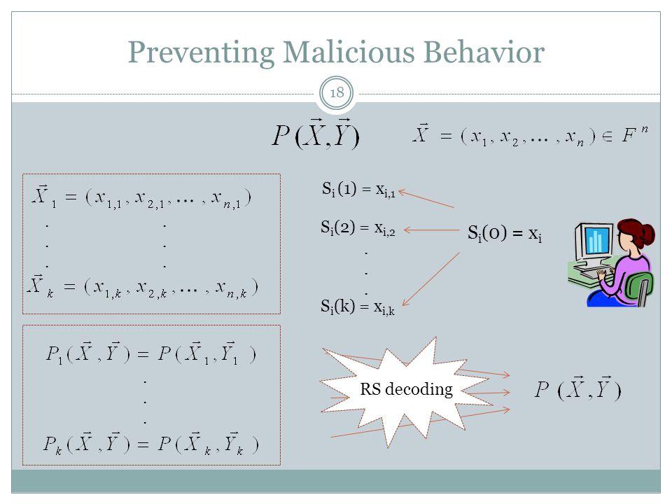 Preventing Malicious Behavior