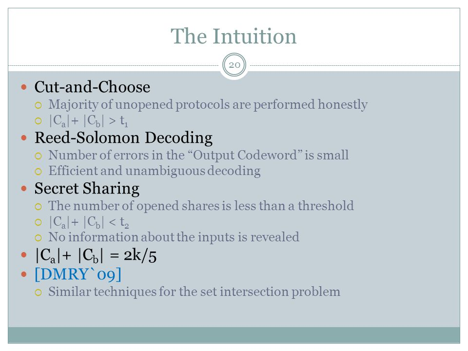 The Intuition Cut-and-Choose Reed-Solomon Decoding Secret Sharing