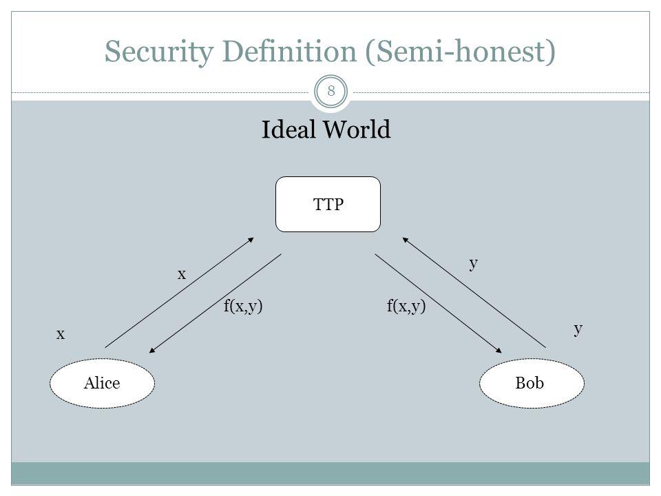 Security Definition (Semi-honest)