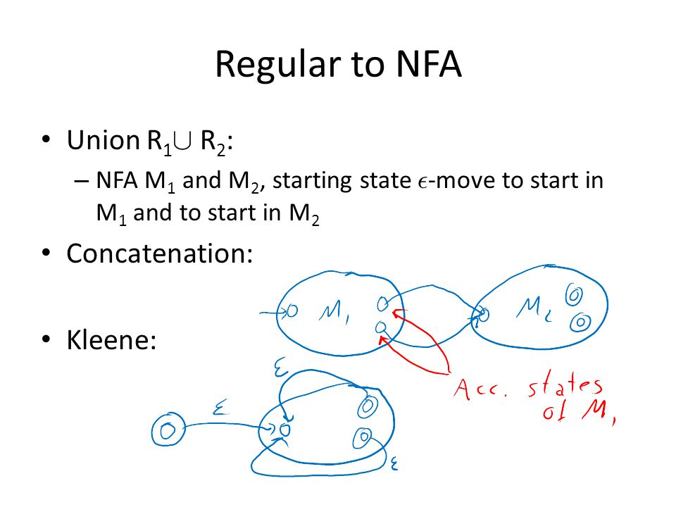 Regular to NFA Union R1[ R2: Concatenation: Kleene: