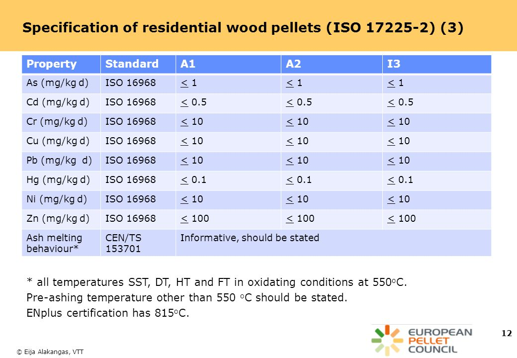 Specification of residential wood pellets (ISO 17225-2) (3)