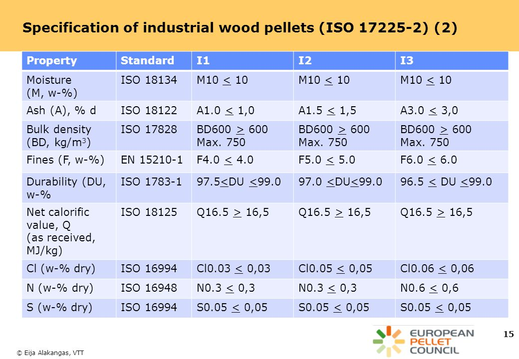 Specification of industrial wood pellets (ISO 17225-2) (2)
