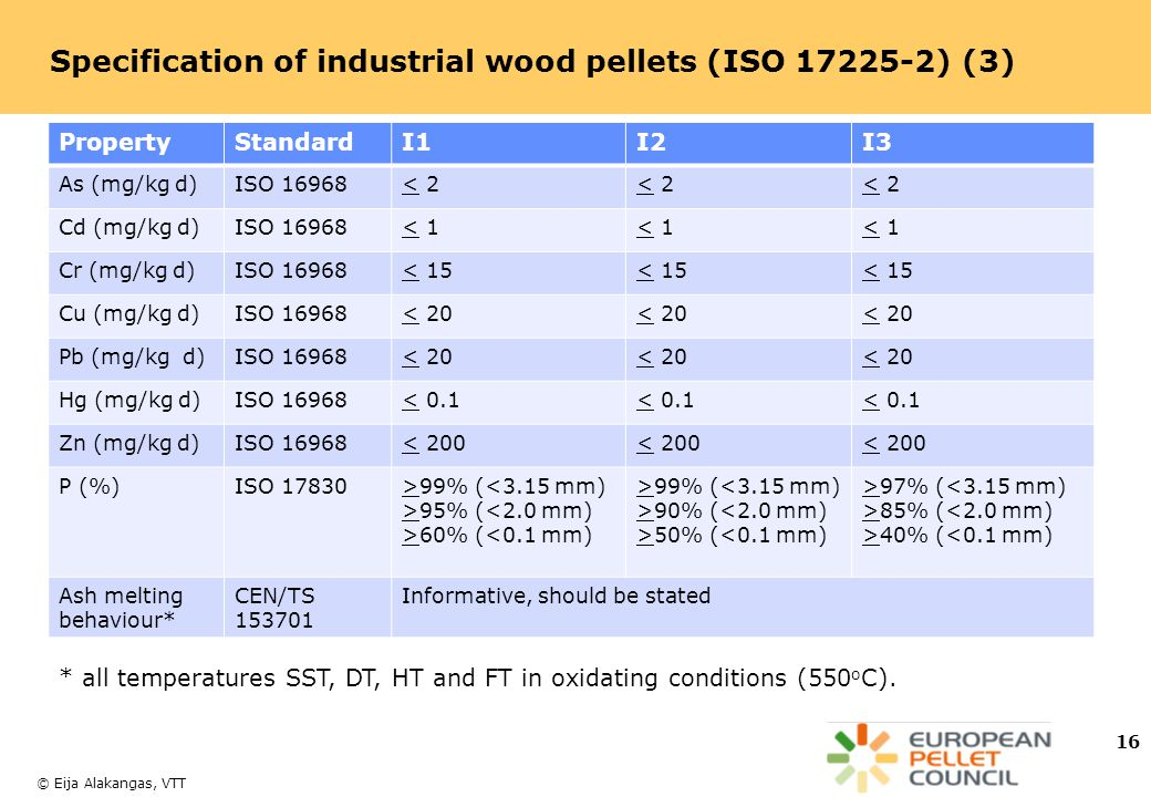 Specification of industrial wood pellets (ISO 17225-2) (3)